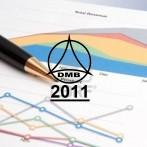 Godišnji izveštaj o poslovanju za 2011. godinu